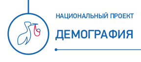 Нацпроекта «Демография» Соцучреждения Среднего Урала выступают с инициативами по реализации нацпроекта «Демография» на территории региона