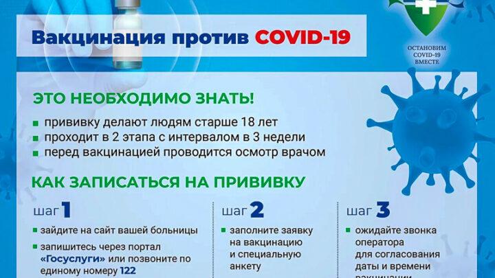 COVID-19: записаться на прививку