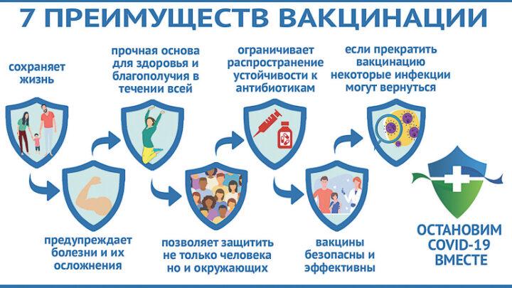 Вакцинация – гарантия безопасности Весенний призыв предстоит провести в условиях противодействия пандемии